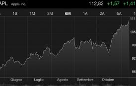 Apple vola in borsa. Un record senza precedenti !